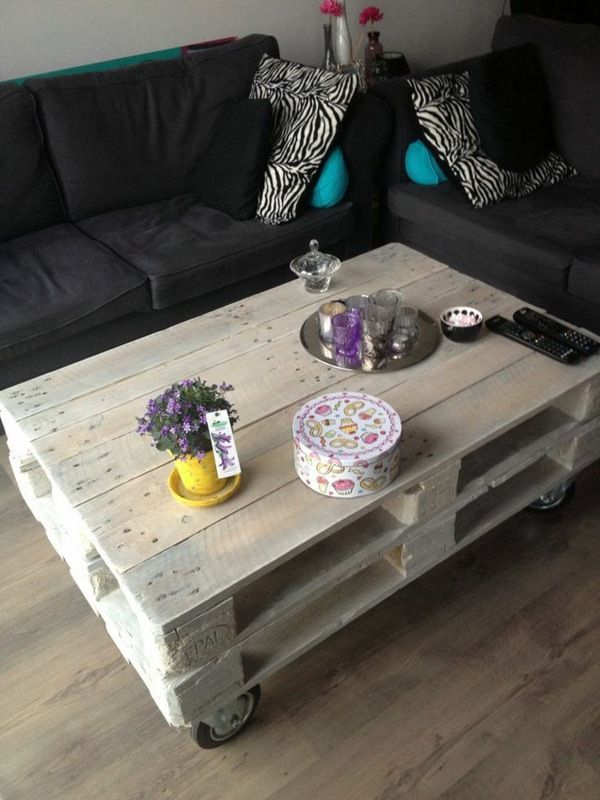 Coffee Table Built From Pallets Wooden Table Itself