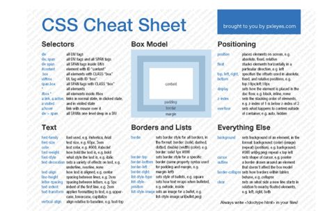 10 most valuable css cheat sheets for web designers education 10 most valuable css cheat sheets for web designers education pinterest short code and designers malvernweather Choice Image