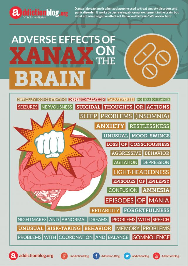 Serious effects of Xanax on the brain  depersonalization episodes of epilepsy episodes of mania loss of consciousness problems with speech seizures somnolence suicidal thoughts or actions