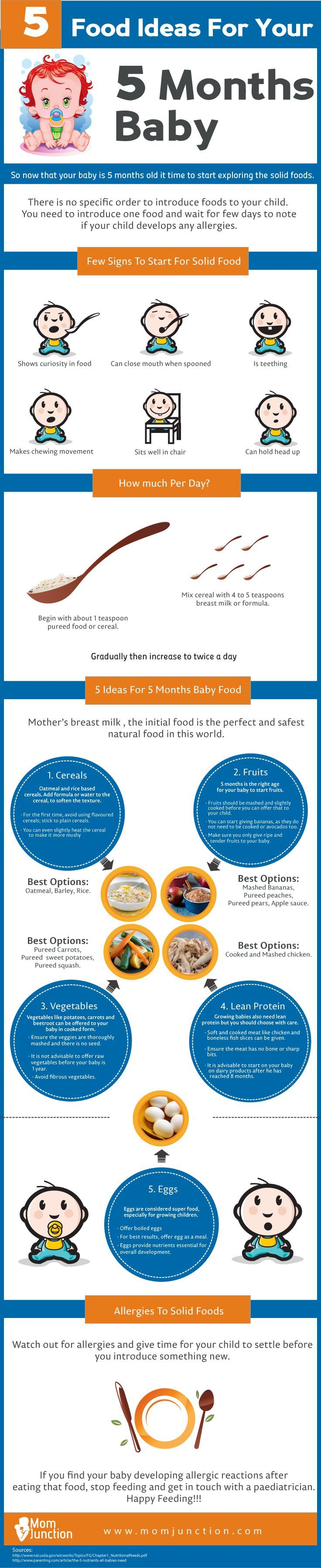 Is your baby 5 months old? Not sure about whether to start feeding them liquids or solids? Here we give you top 5 ideas for your 5 months baby food and more