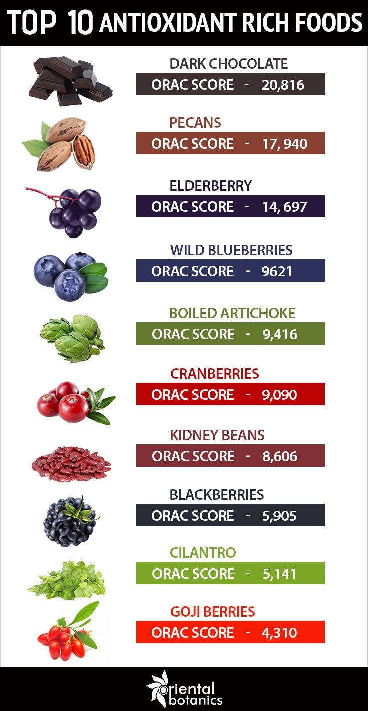 Free oxygen radical buster: Top 10 High Antioxidant Foods  Anti oxidant foods, High antioxidant
