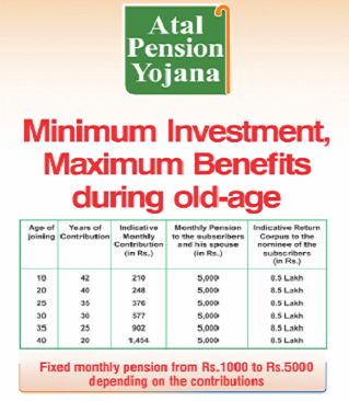 The Government of India is concerned about the old age income security of the working poor and is focused on encouraging and enabling them to save for their retirement. Visit site for further details.