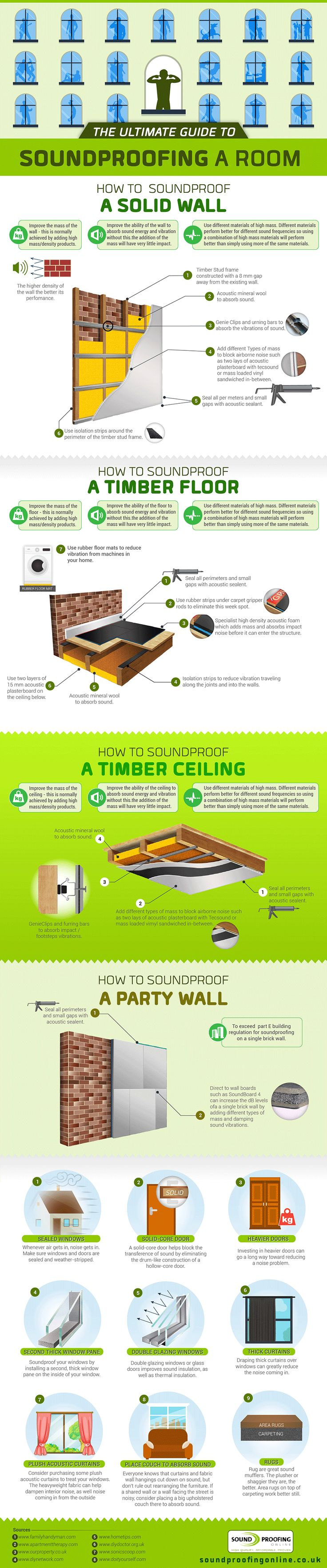 The Ultimate Guide to Soundproofing a Room #infographic #Soundproofing #HomeImprovement