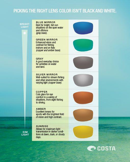 Diferentes lentes para deportes acuáticos  Costa Del Mar Sunglasses | Bass Pro Shops