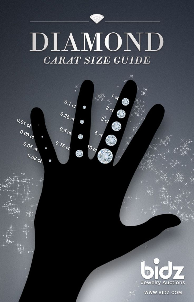 Diamond Carat Size Guide Infographic Diamond Infographic