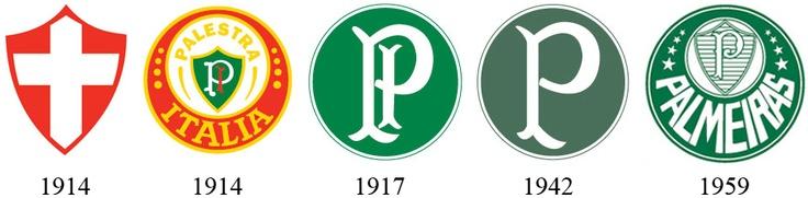Palmeiras evolução do simbolo