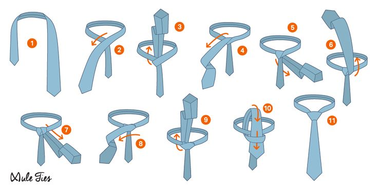 How to tie a tie: The Full Windsor Knot