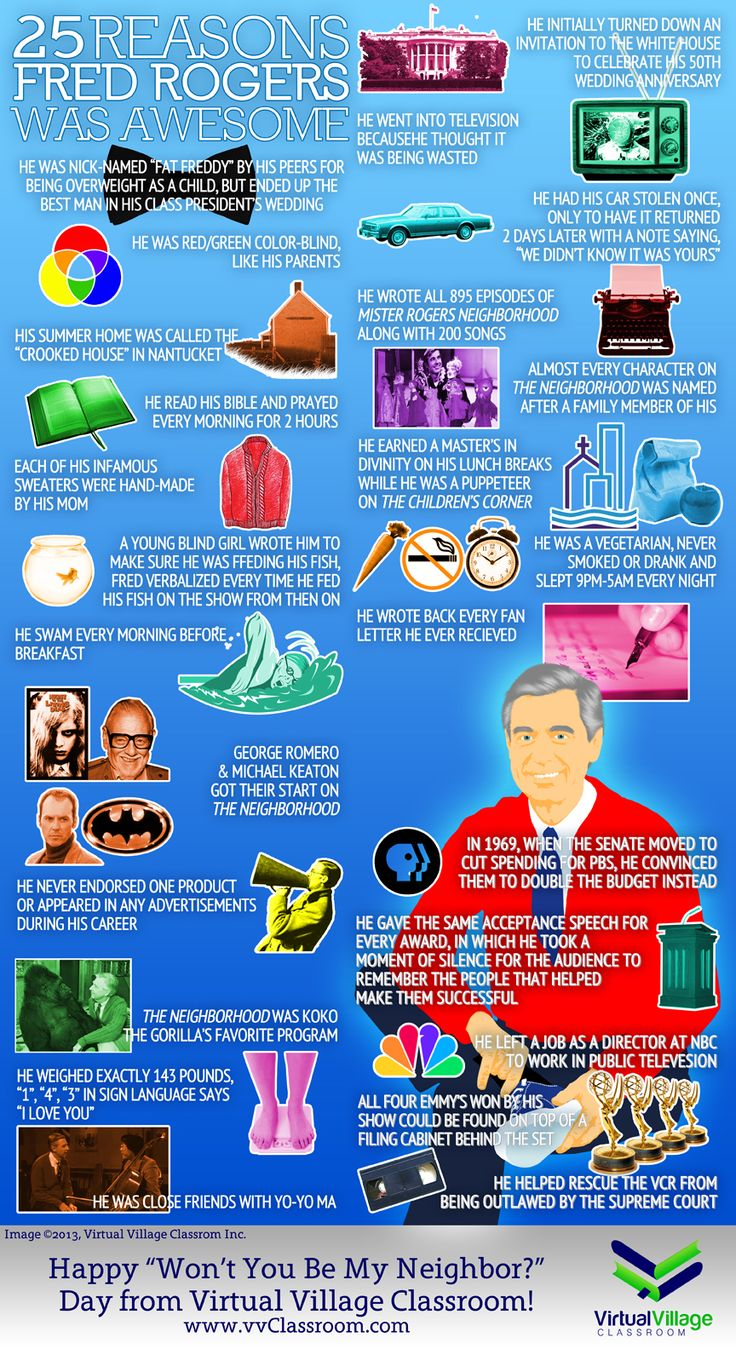 25 Reasons Fred Rogers Was Awesome. Not sure how many are true but they make me like him even more.