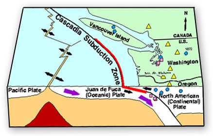 Simplified geological map of the northern Cascadia subduction zone