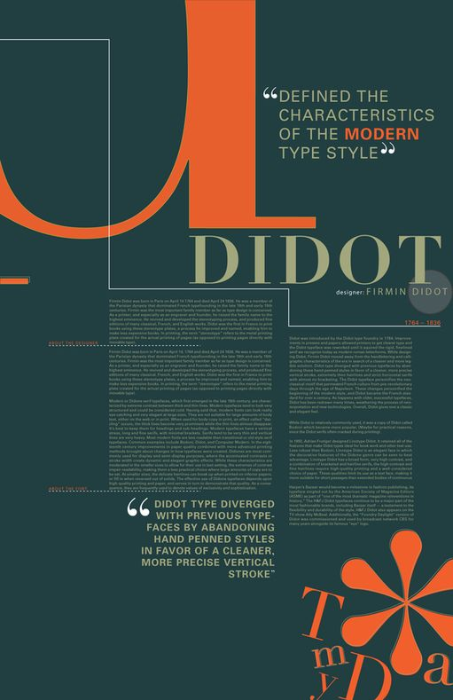 Didot Font Characteristics by Alyssa Bastien, via Behance