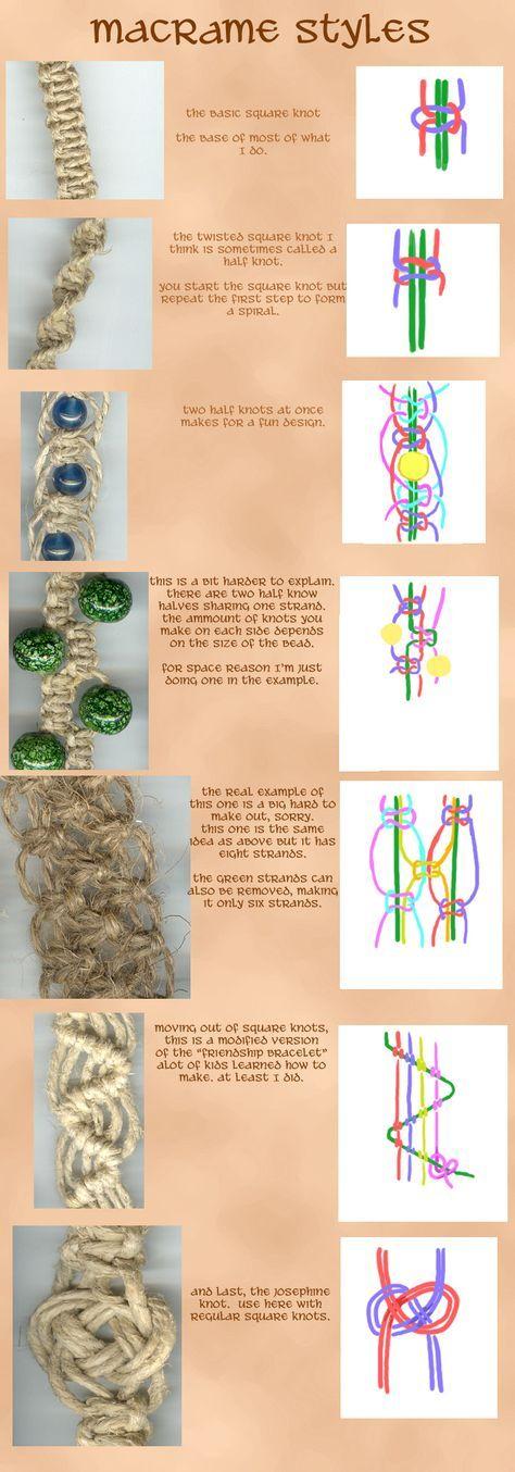 Tipos de nós do macramé: Square knot / Twisted square knot / Two half-knots / Josephine knot /other knots
