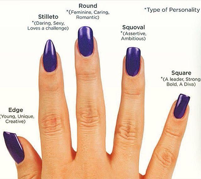 Nail types & personalities ️   Different nail shapes Nail ...