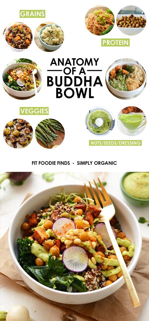 El blog healthy: ¿Qué es un buddha bowl y por qué vas a querer alimentarte a base de ellos a partir de ahora?