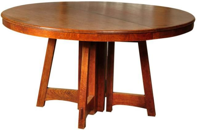 Can You Identify Mission Style Furniture?