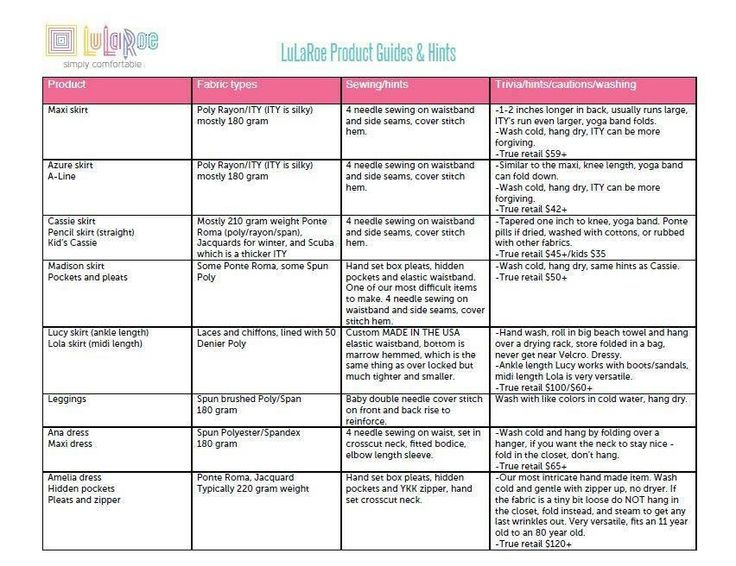 LuLaRoe Product Guide & Hints Part 1 -- Learn more about ...