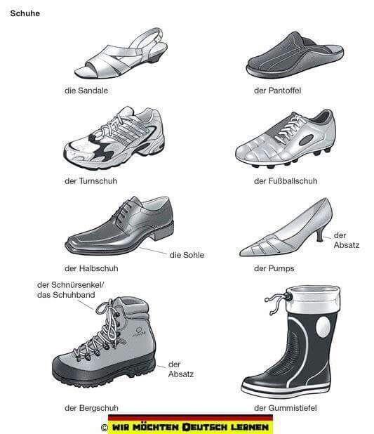 Shoes in German. Schuhe
