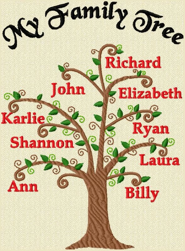 living tree machine embroidery pattern | The Book Antiqua alphabet used for the names in the EXAMPLE above, is ...