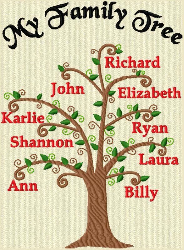 Top 25+ best Family tree designs ideas on Pinterest | Family tree ...