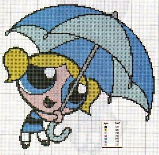 CHARMS AT CROSS POINT: The Powerpuff Girls