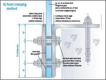 17 best Details - Handrails - structural glass images on ...