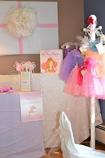 lots of ideas for ballerina party