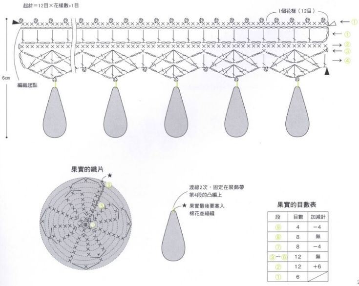 Схемы вязания кружева крючком