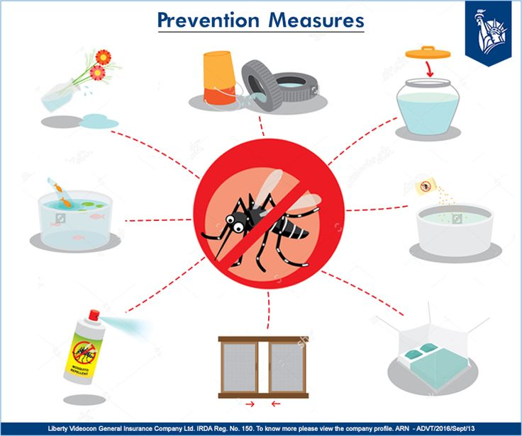 Opt for simple preventive measures and avoid Malaria. #LivSafe