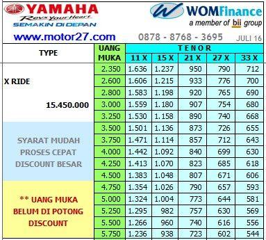 34 Tabel Cicilan WOM Finance 5, Yamaha X-RIDE