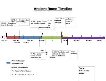 ancient rome timeline worksheet no prep ancient rome pinterest timeline ancient rome. Black Bedroom Furniture Sets. Home Design Ideas