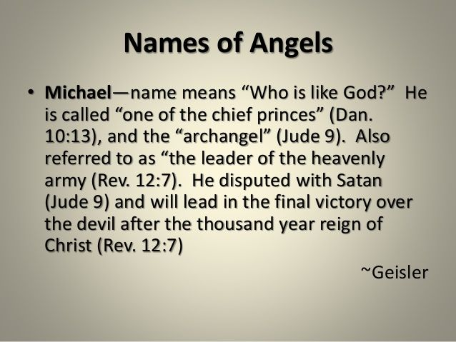 names of angels - 638×479