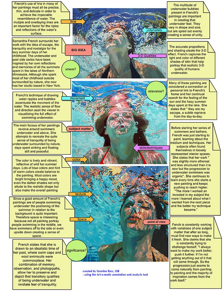 Samantha French | GCSE Art | Artist Research Analysis | http://www.samanthafrench.com/
