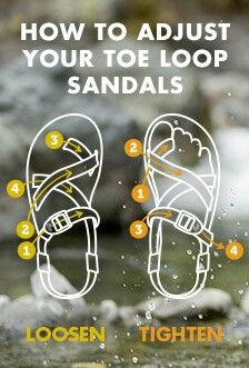 How to adjust my Chacos