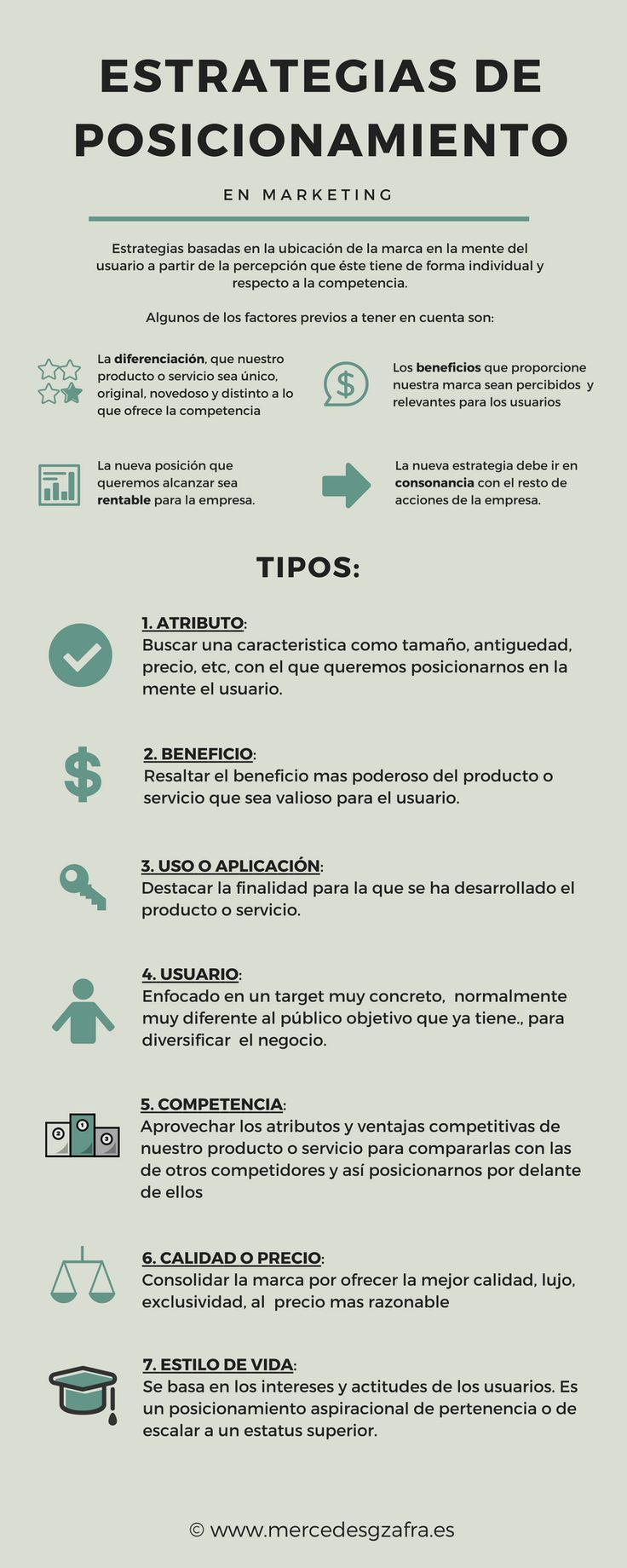 Estrategias de posicionamiento – #de #estrategias …