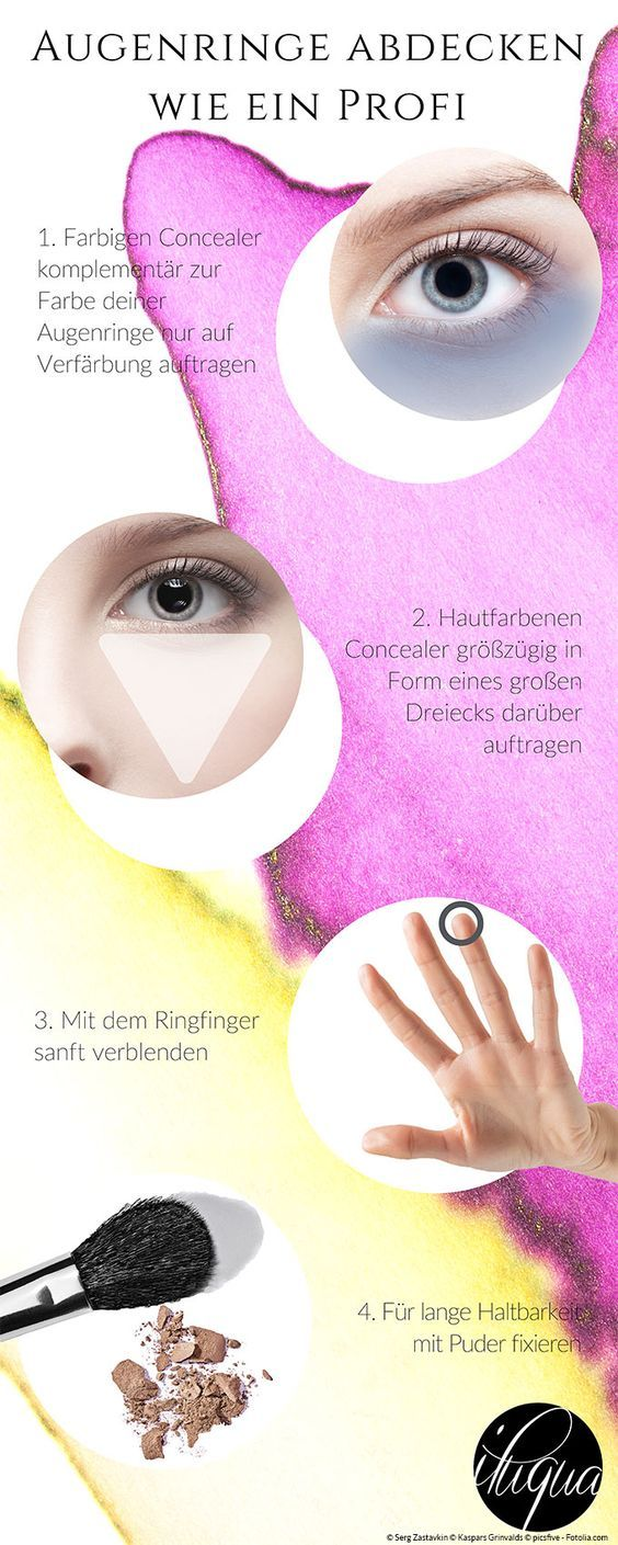 Learn how to cover your dark circles like a pro, which concealer colors your Ve …  – Beauty/ Pflege