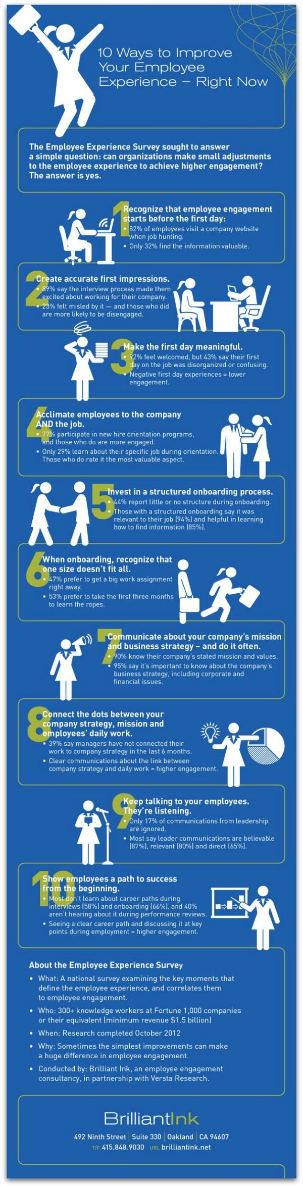 Infographic: 10 ways to improve employee engagement | Articles | Main