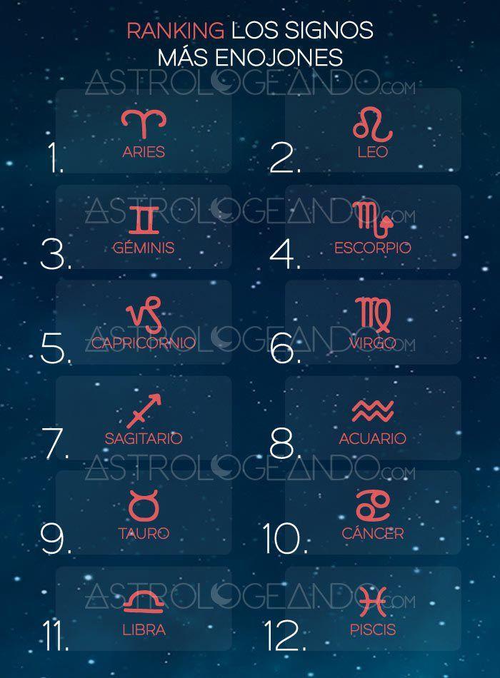 Ranking: Los signos más enojones #Astrología #Zodiaco #Astrologeando