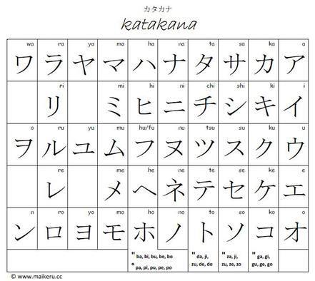 katakana_chart.jpg