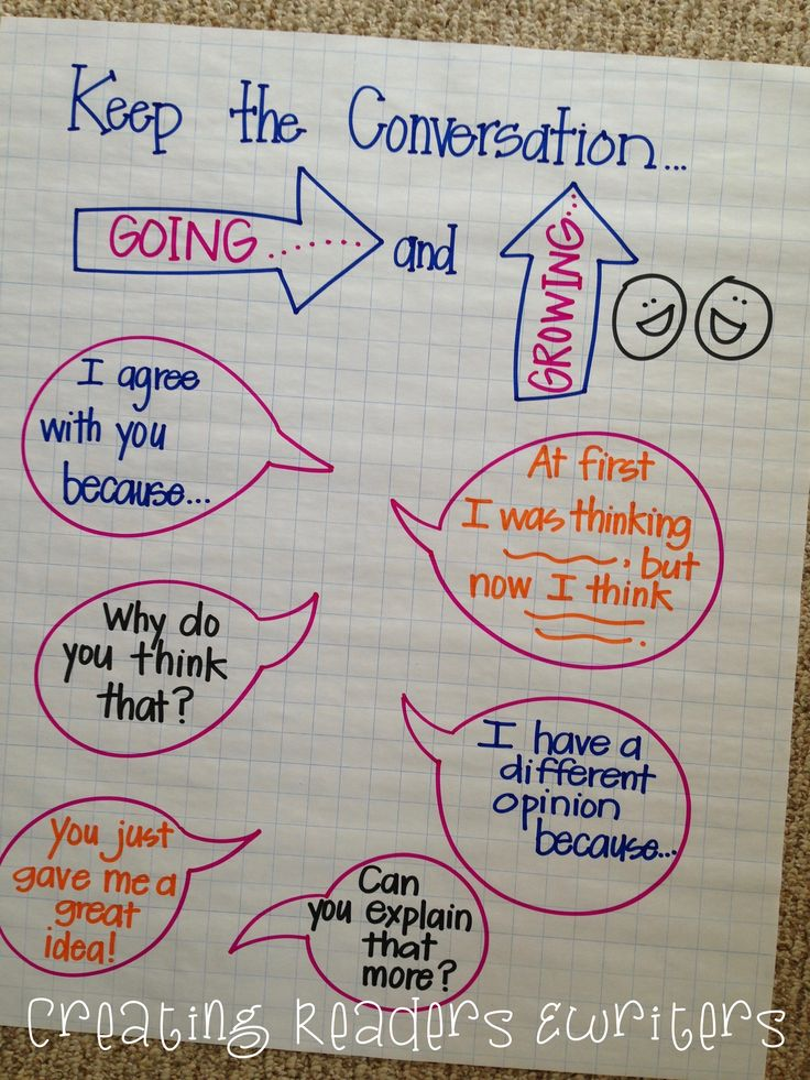 5 Anchor Charts to Support Reading Discussions  (Creating Readers & Writers)