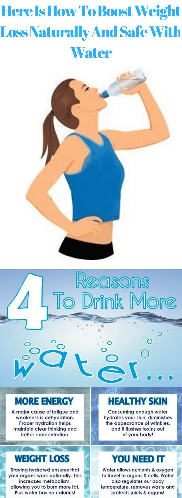 How To Boost Weight Loss Naturally And Safe With Water