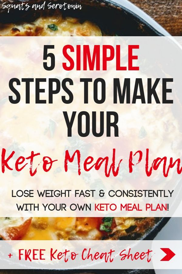 How To Make Your Own Keto Meal Plan Lose Weight Fast Diet