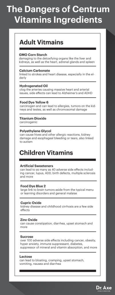 The dangers of Centrum vitamins - Dr. Axe