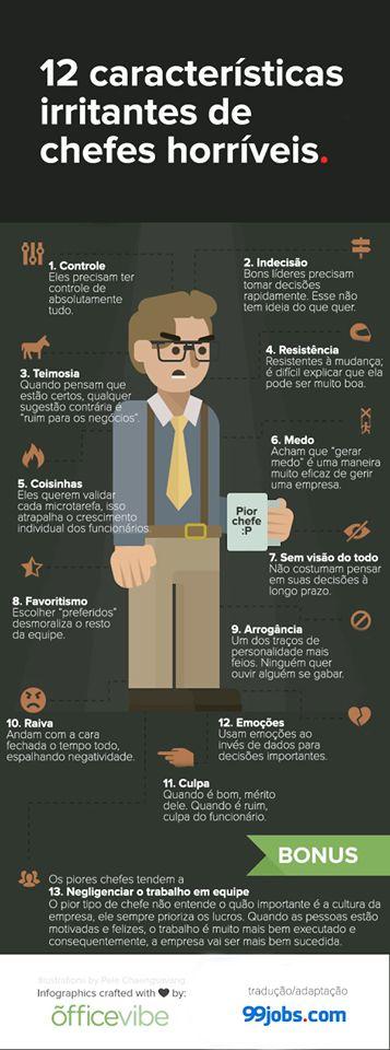 Os piores tipos de chefe ~ Officevibe