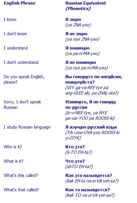 To Learn Russian We