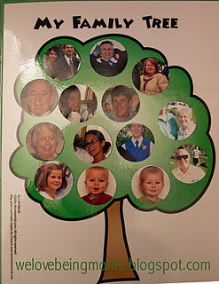 Family Tree and other family fun activities for kids
