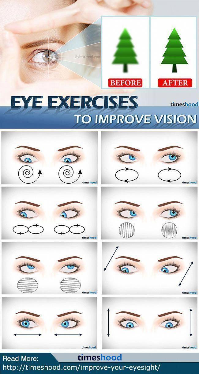 myopia akupunktúra)