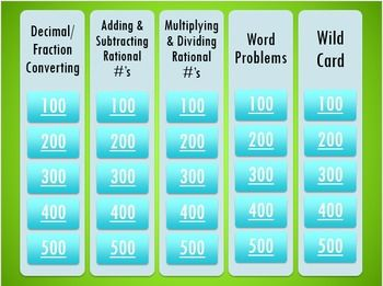 Game+includes+five+categories:-+Fraction/Decimal+Conversions-+Adding/Subtracting+Rational+Numbers-+Multiplying/Dividing+Rational+Numbers-+Word+Problems-+Wild+Card**Make+sure+to+buy+the+following,+so+students+have+something+to+fill+in+as+they+play!+(and+something+for+you+to+hold+them+accountable+to+doing+the+problems!)https://www.teacherspayteachers.com/Product/Jeopardy-Game-Fill-In-Sheet-2448198++++
