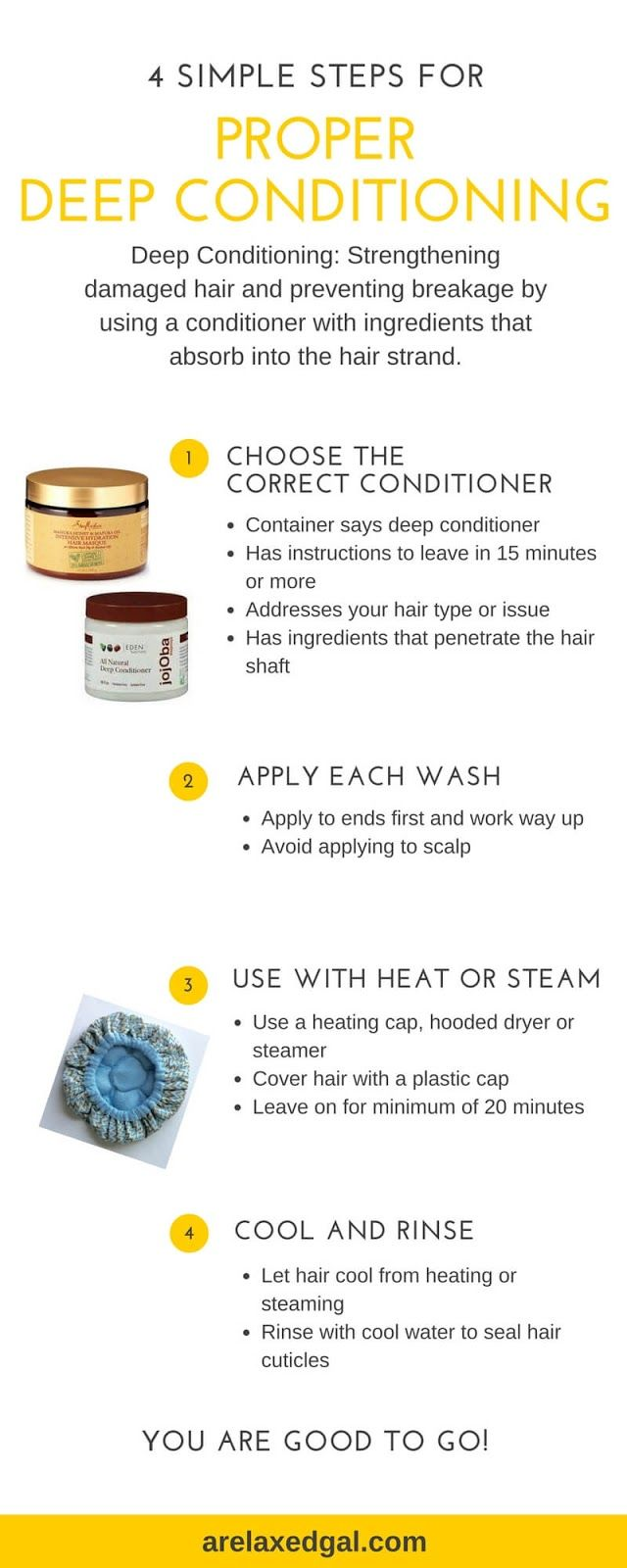 Deep conditioning doesn't need to take a lot of work. See the four simple steps for proper deep conditioning.   arelaxedgal.com
