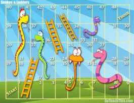 Snakes and Ladders - Editable Card Game and Smartboard game - Great for Addition Games.