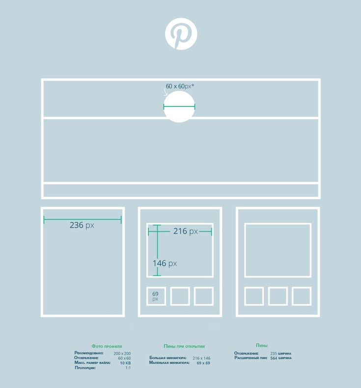 73 best Guidelines images on Pinterest Tools, Infographic and - lpo template word