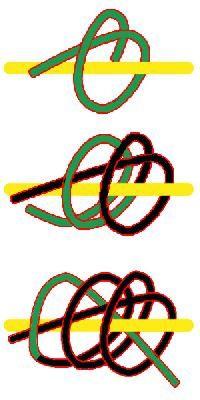 Cyberperles - Les coups de pouce - Bracelets (ou colliers) noeuds de pêcheur